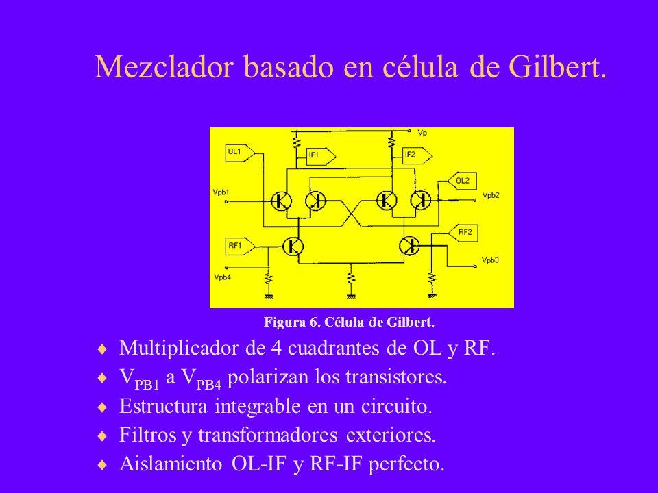 Mezclador basado en célula de Gilbert.