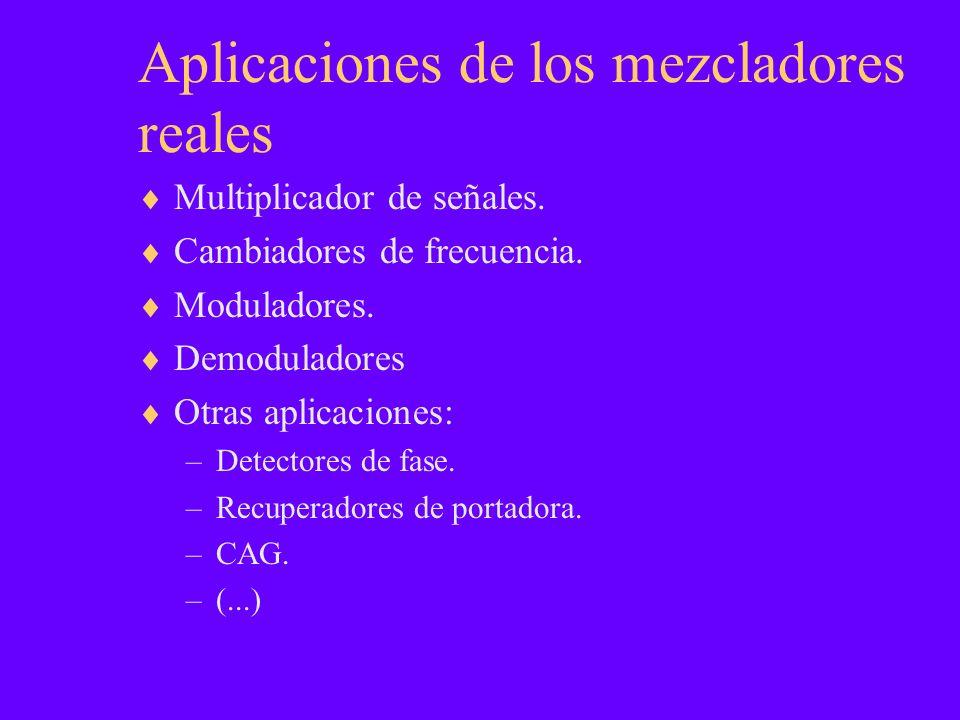 Aplicaciones de los mezcladores reales