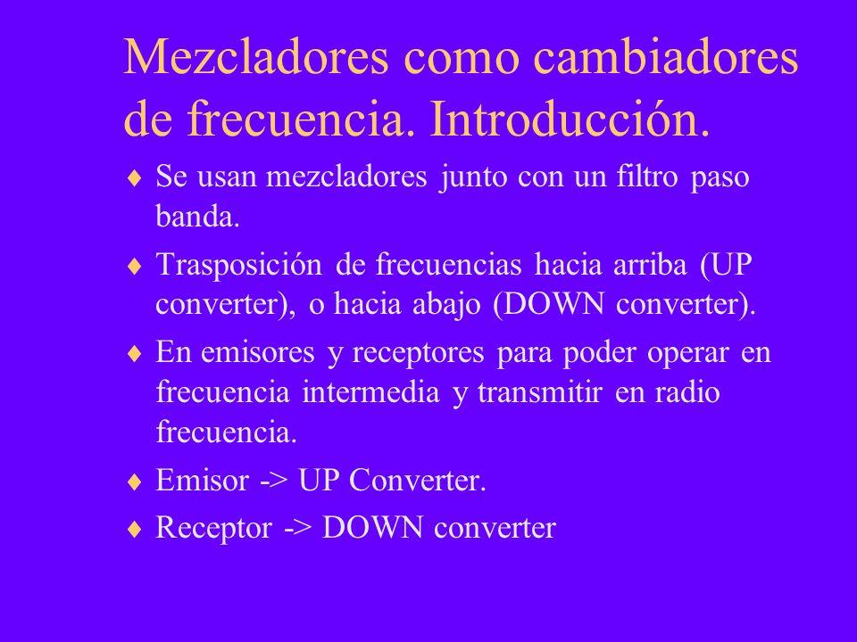Mezcladores como cambiadores de frecuencia. Introducción.