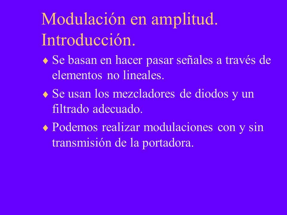 Modulación en amplitud. Introducción.