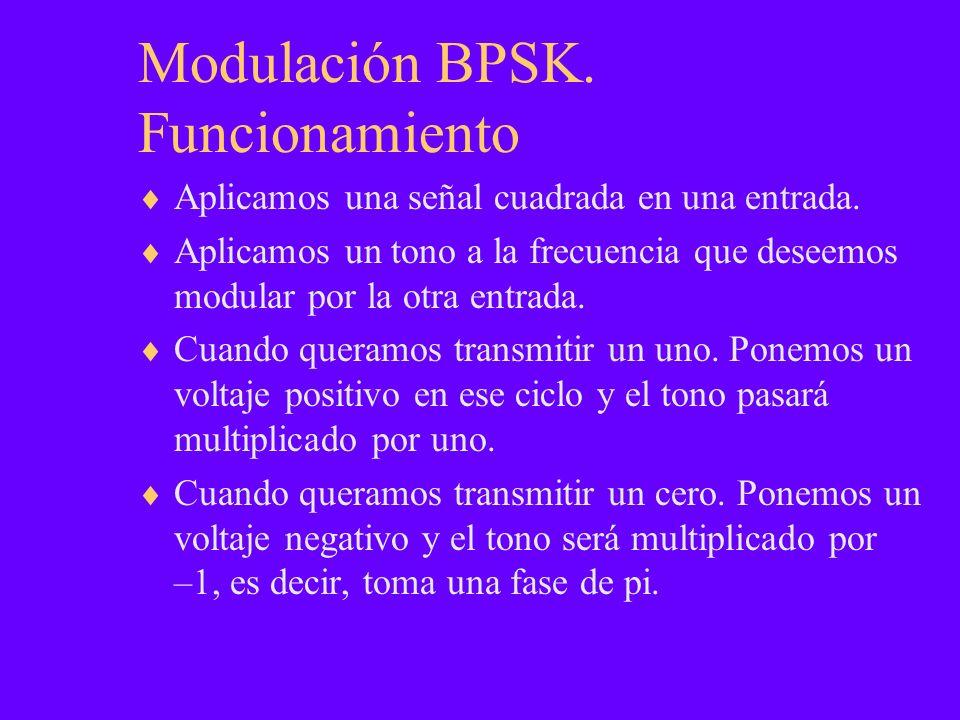 Modulación BPSK. Funcionamiento