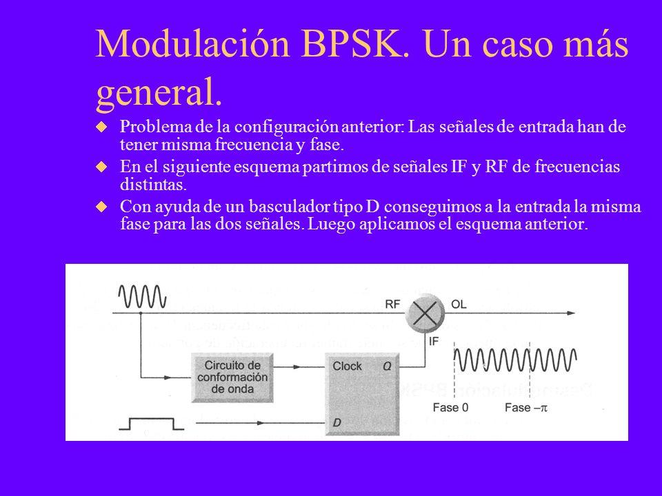 Modulación BPSK. Un caso más general.