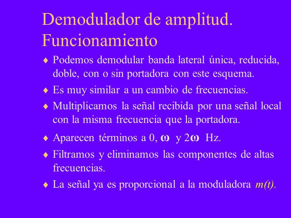 Demodulador de amplitud. Funcionamiento