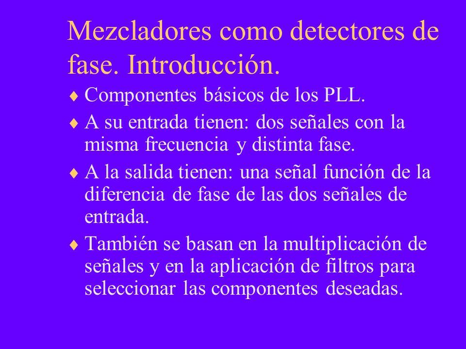 Mezcladores como detectores de fase. Introducción.