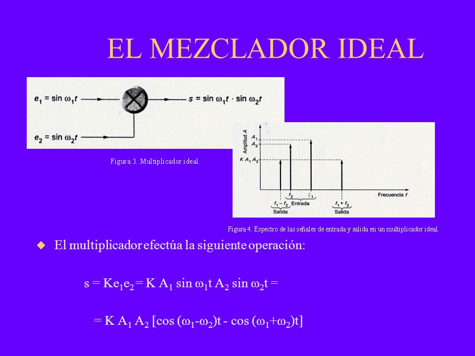 EL MEZCLADOR IDEAL El multiplicador efectúa la siguiente operación: