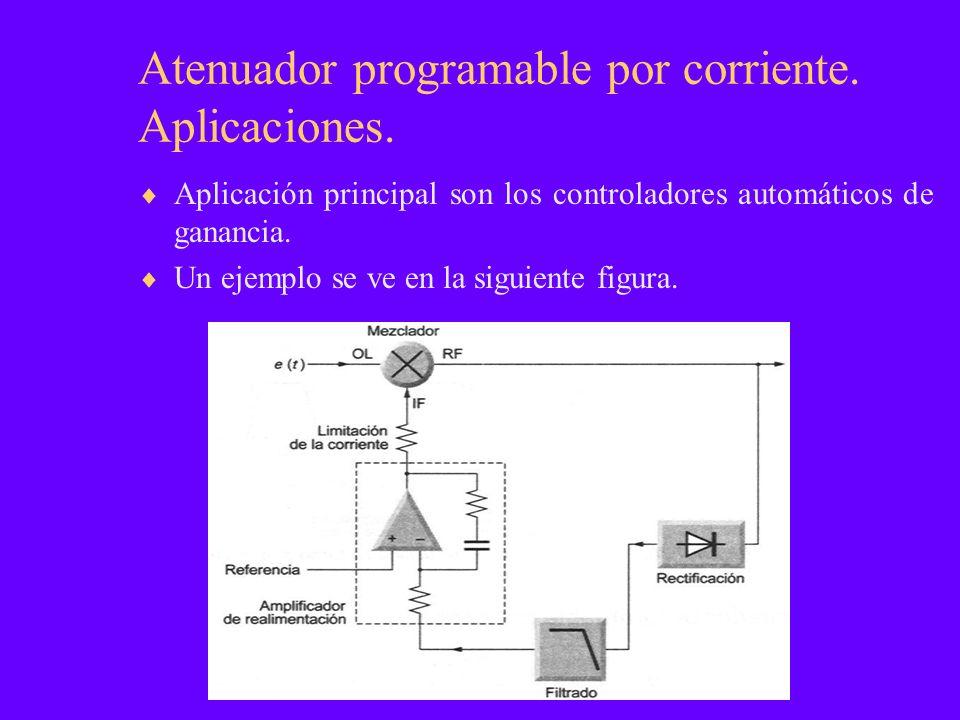 Atenuador programable por corriente. Aplicaciones.