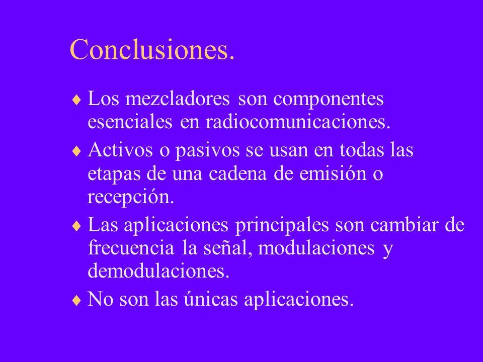 Conclusiones. Los mezcladores son componentes esenciales en radiocomunicaciones.