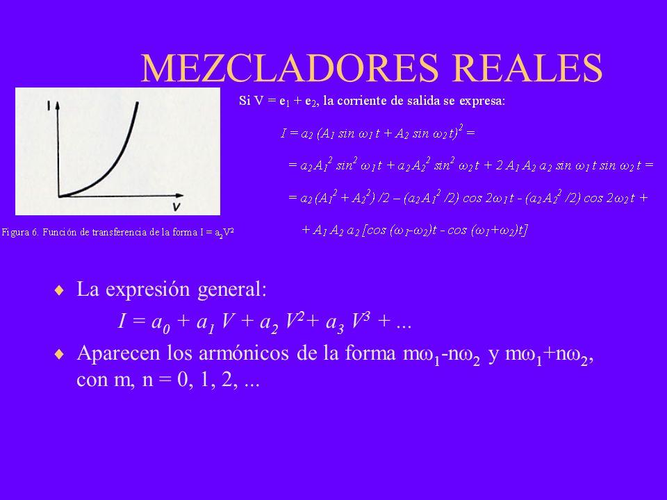MEZCLADORES REALES La expresión general: