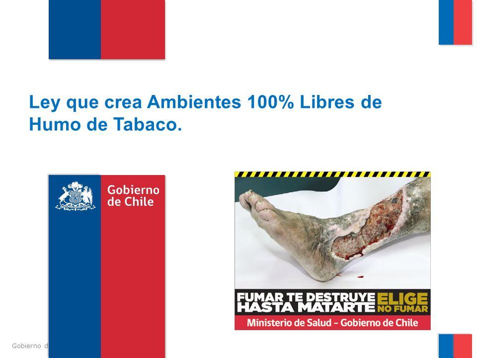 Ley que crea Ambientes 100% Libres de Humo de Tabaco.