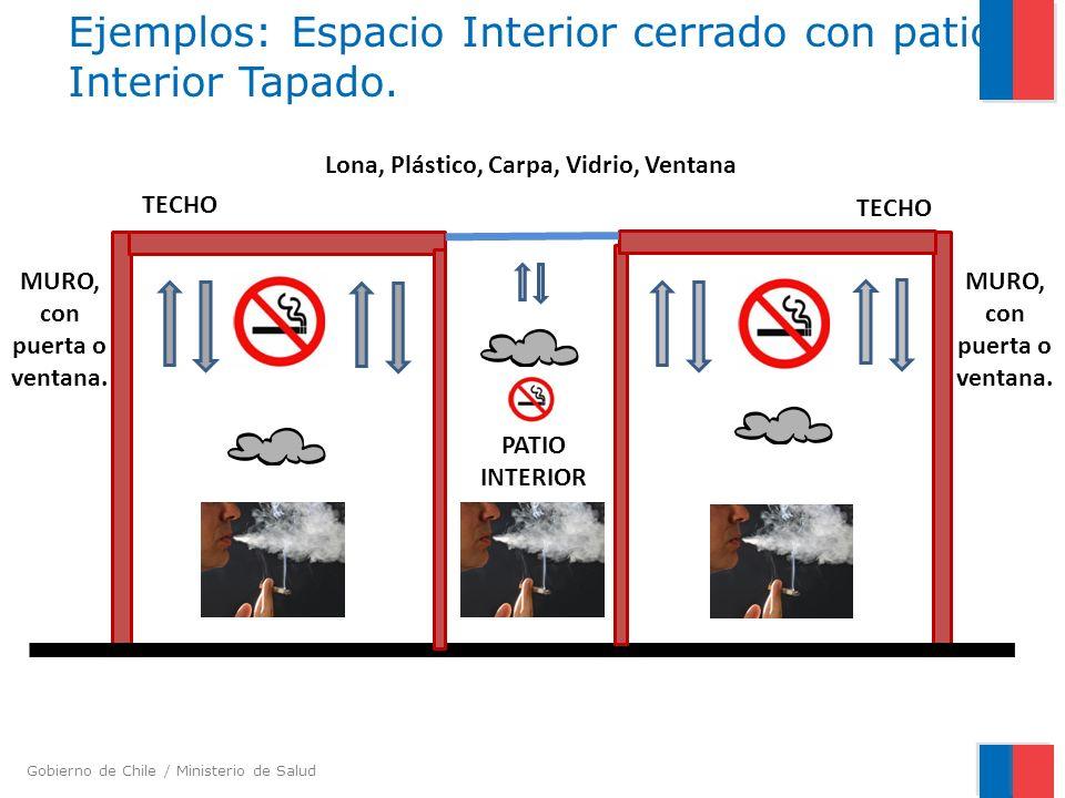 Ejemplos: Espacio Interior cerrado con patio Interior Tapado.