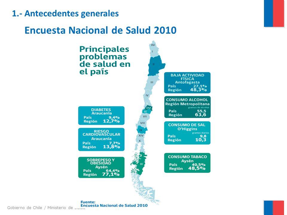 Encuesta Nacional de Salud 2010