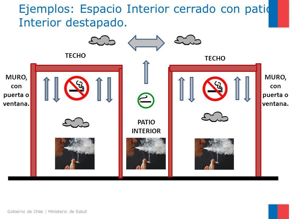 Ejemplos: Espacio Interior cerrado con patio Interior destapado.