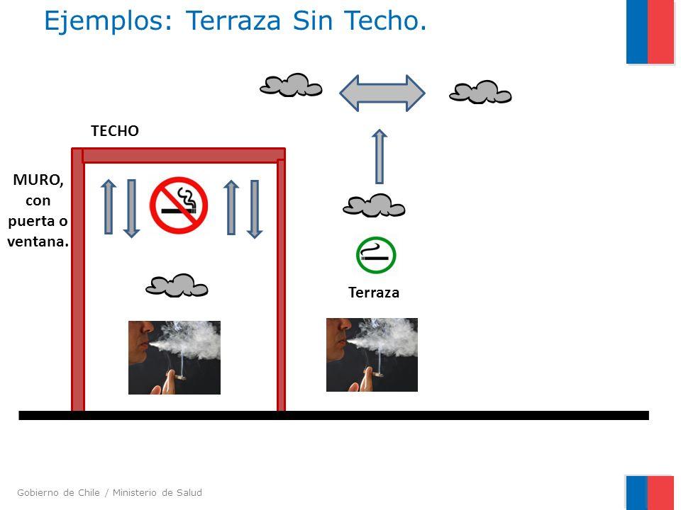 Ejemplos: Terraza Sin Techo.