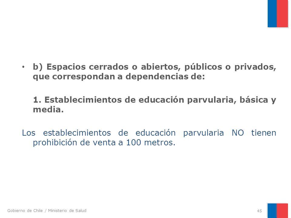 b) Espacios cerrados o abiertos, públicos o privados, que correspondan a dependencias de: