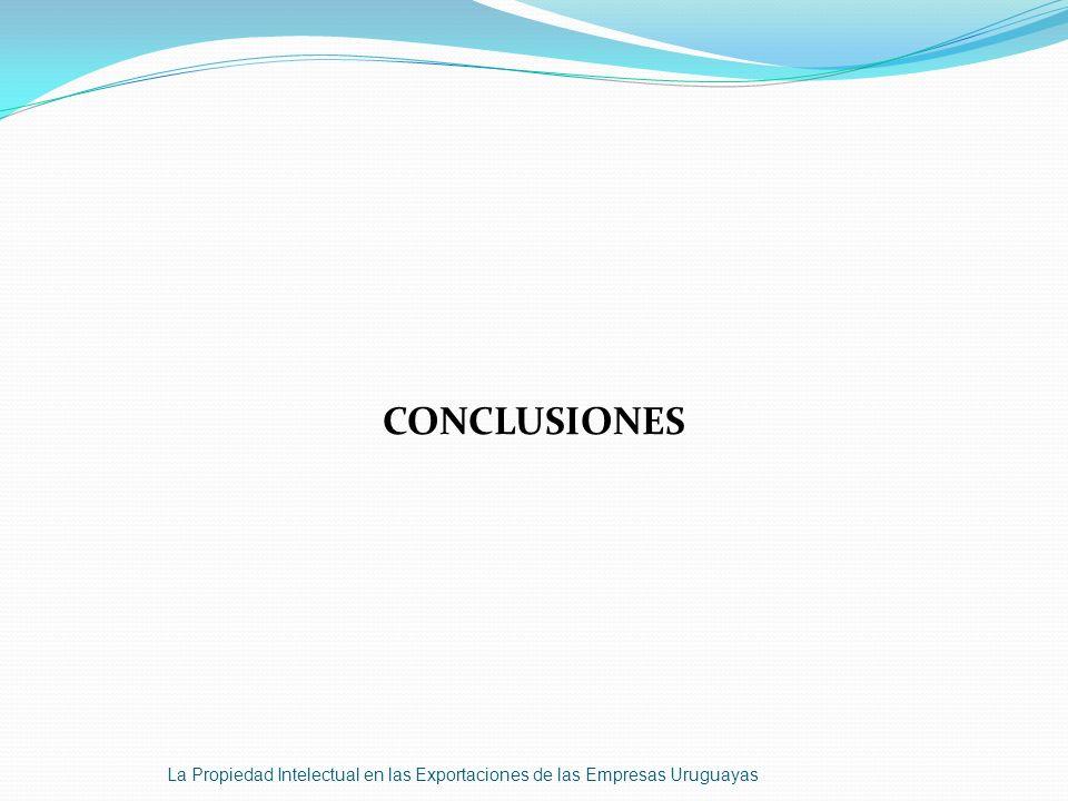 CONCLUSIONES La Propiedad Intelectual en las Exportaciones de las Empresas Uruguayas