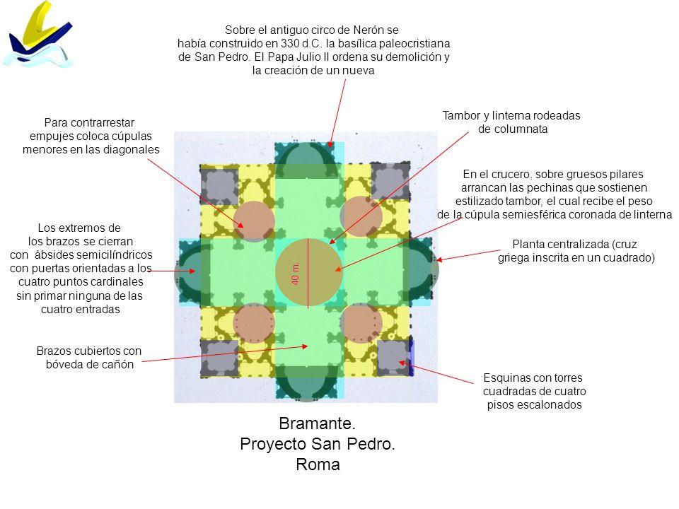Bramante. Proyecto San Pedro. Roma Sobre el antiguo circo de Nerón se
