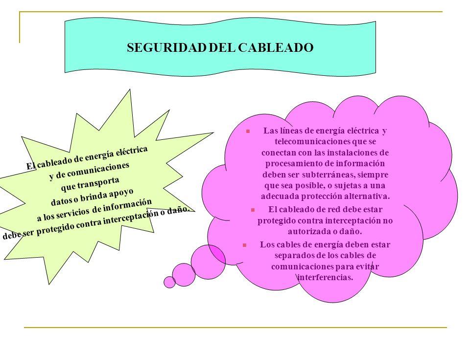 SEGURIDAD DEL CABLEADO