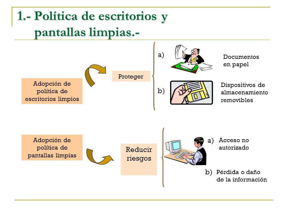 1.- Política de escritorios y pantallas limpias.-