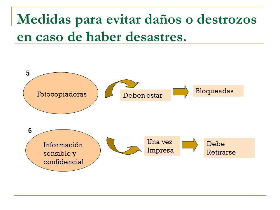 Medidas para evitar daños o destrozos en caso de haber desastres.
