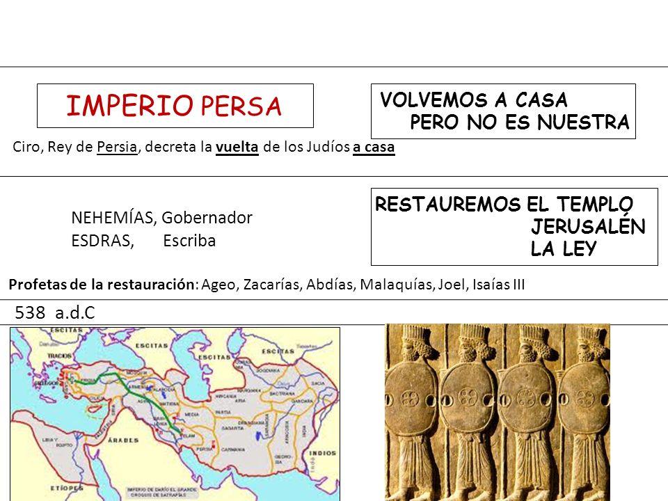 IMPERIO PERSA PERO NO ES NUESTRA NEHEMÍAS, Gobernador ESDRAS, Escriba