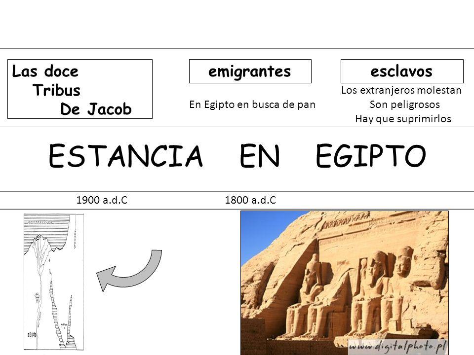 ESTANCIA EN EGIPTO Las doce Tribus De Jacob emigrantes esclavos