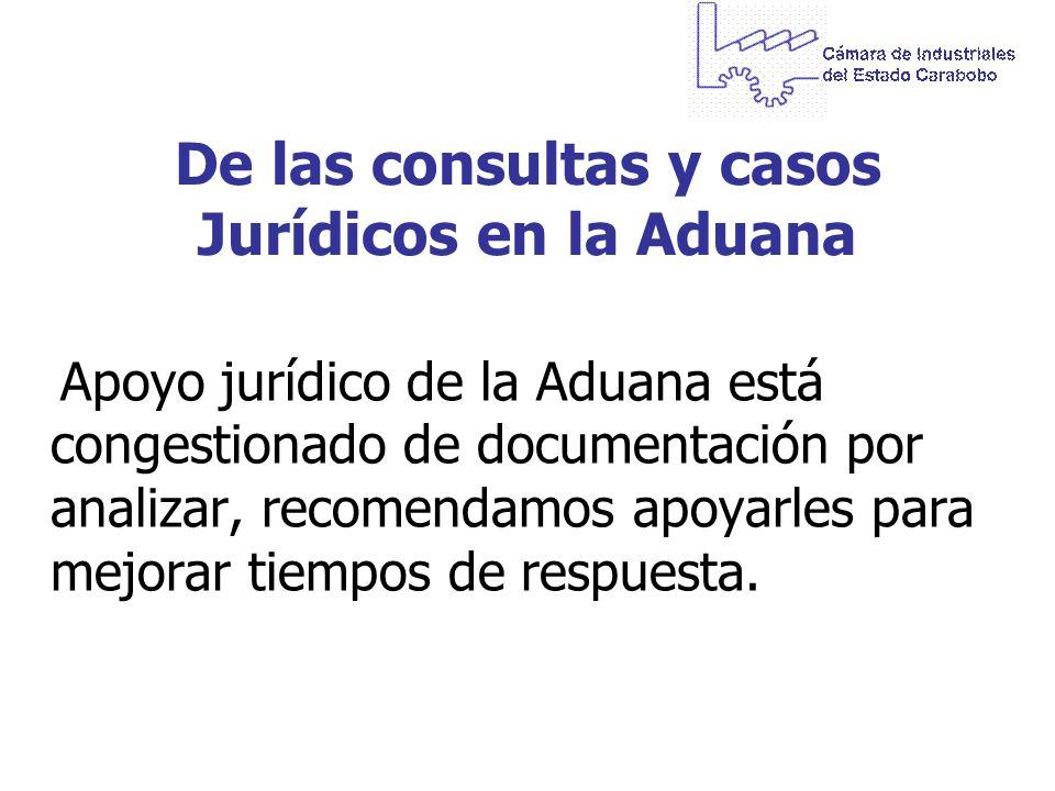 De las consultas y casos Jurídicos en la Aduana