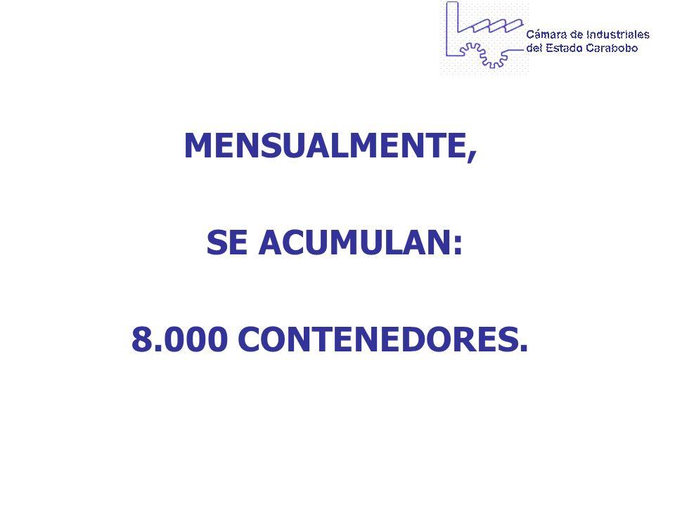MENSUALMENTE, SE ACUMULAN: 8.000 CONTENEDORES.