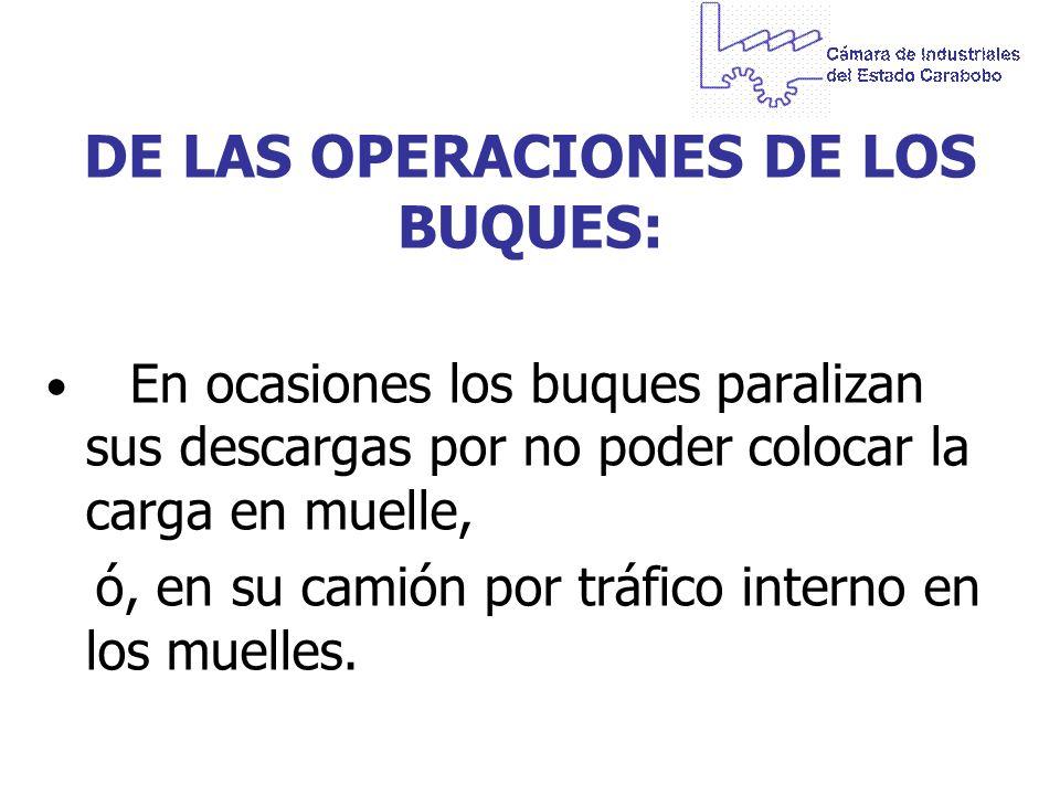 DE LAS OPERACIONES DE LOS BUQUES:
