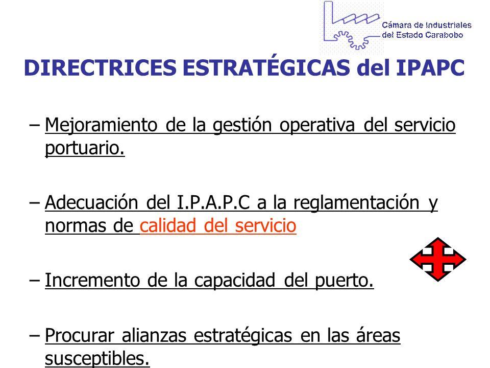 DIRECTRICES ESTRATÉGICAS del IPAPC