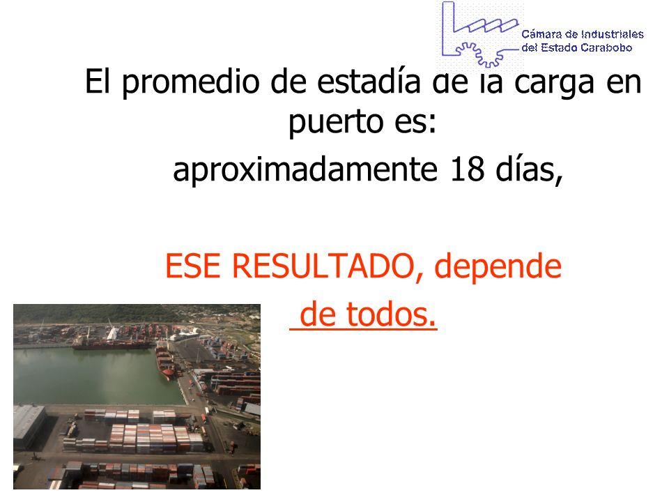 El promedio de estadía de la carga en puerto es:
