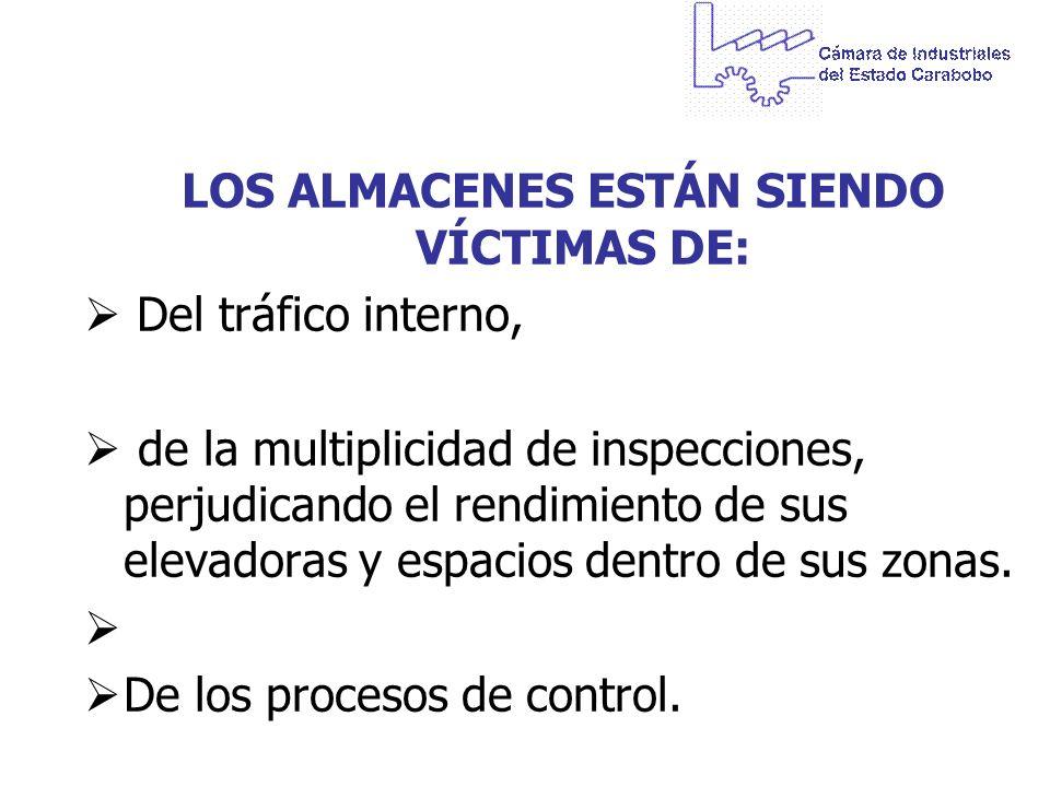 LOS ALMACENES ESTÁN SIENDO VÍCTIMAS DE: