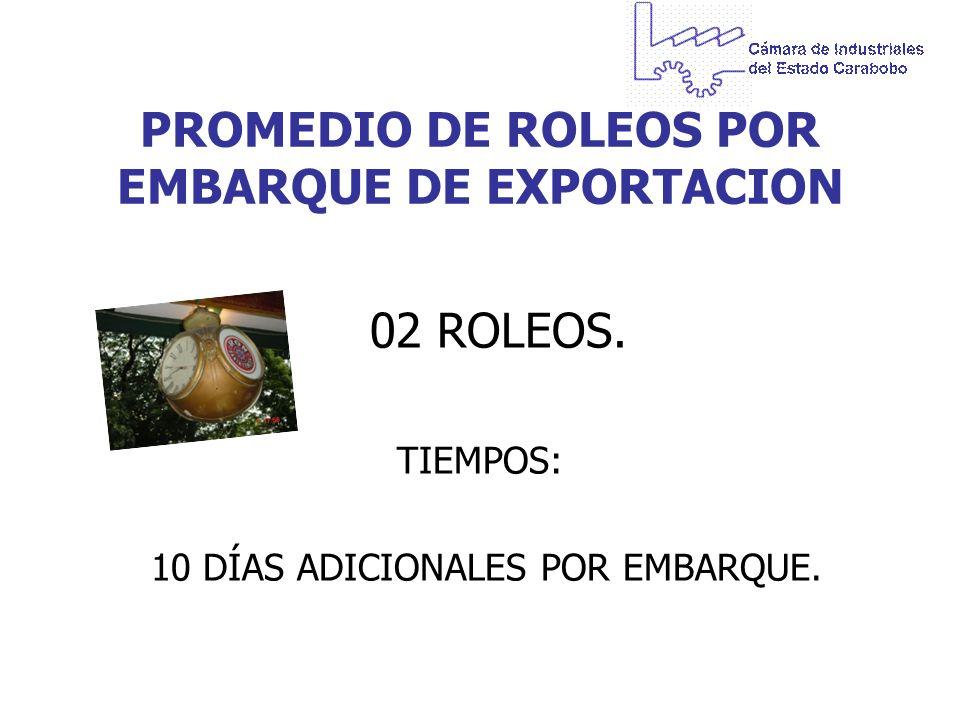 PROMEDIO DE ROLEOS POR EMBARQUE DE EXPORTACION