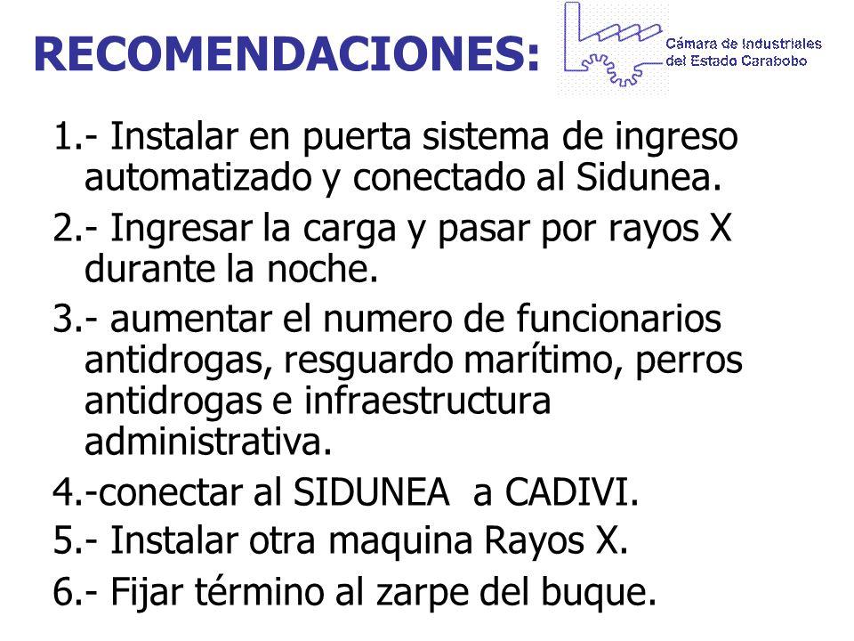 RECOMENDACIONES: 1.- Instalar en puerta sistema de ingreso automatizado y conectado al Sidunea.