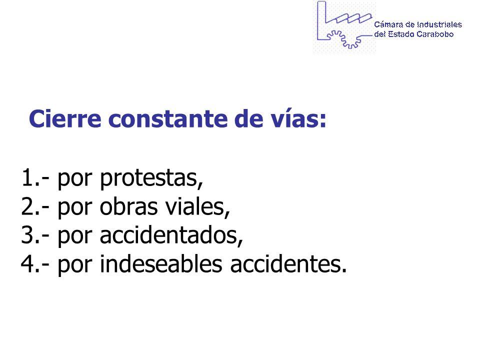Cierre constante de vías: 1. - por protestas, 2. - por obras viales, 3