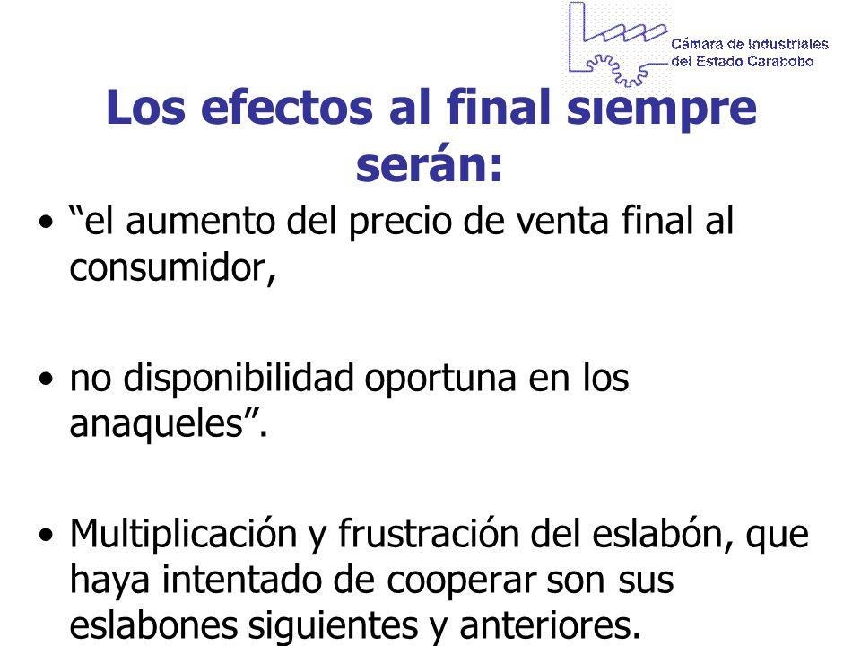 Los efectos al final siempre serán:
