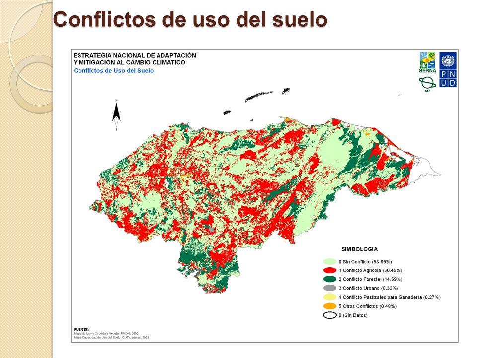 Conflictos de uso del suelo