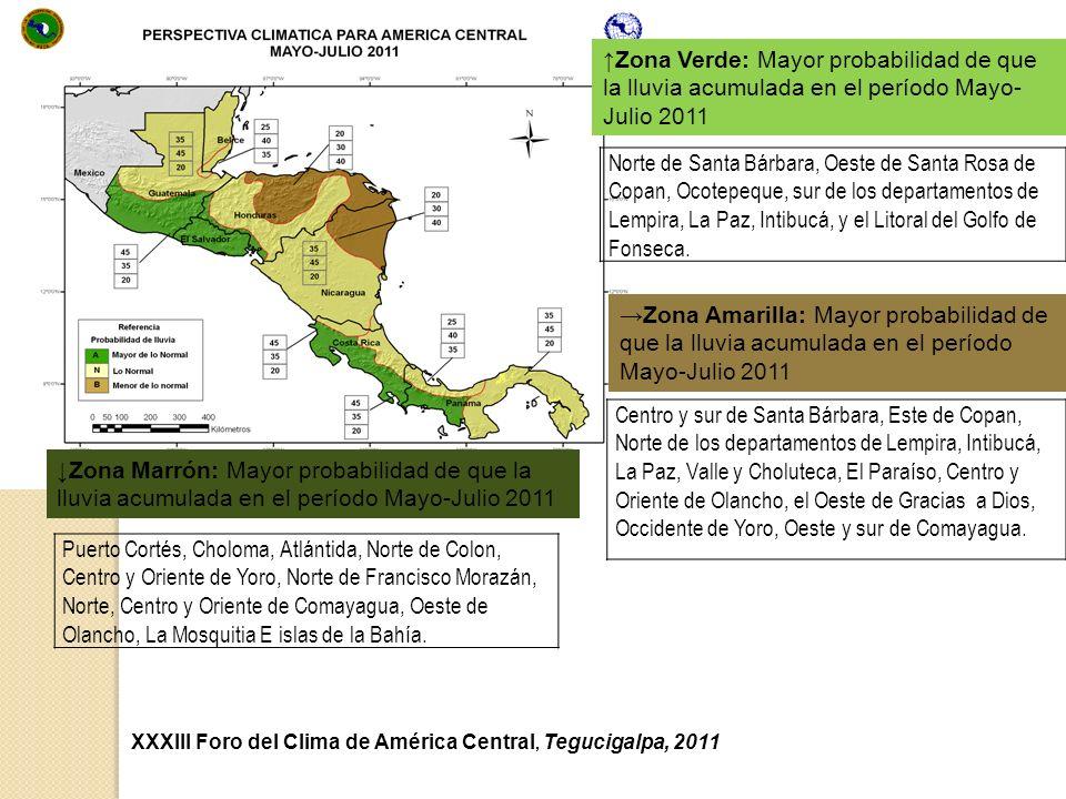 XXXIII Foro del Clima de América Central, Tegucigalpa, 2011