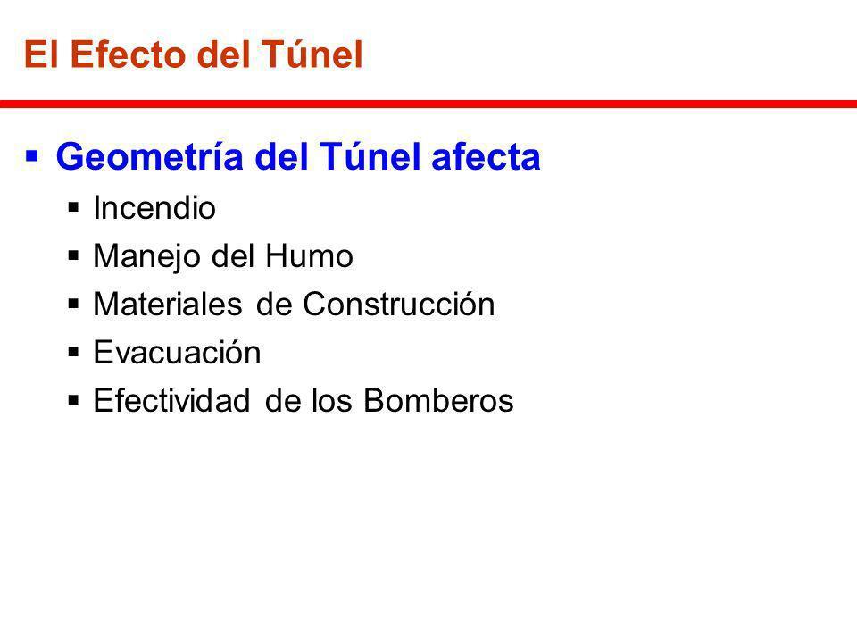 Geometría del Túnel afecta