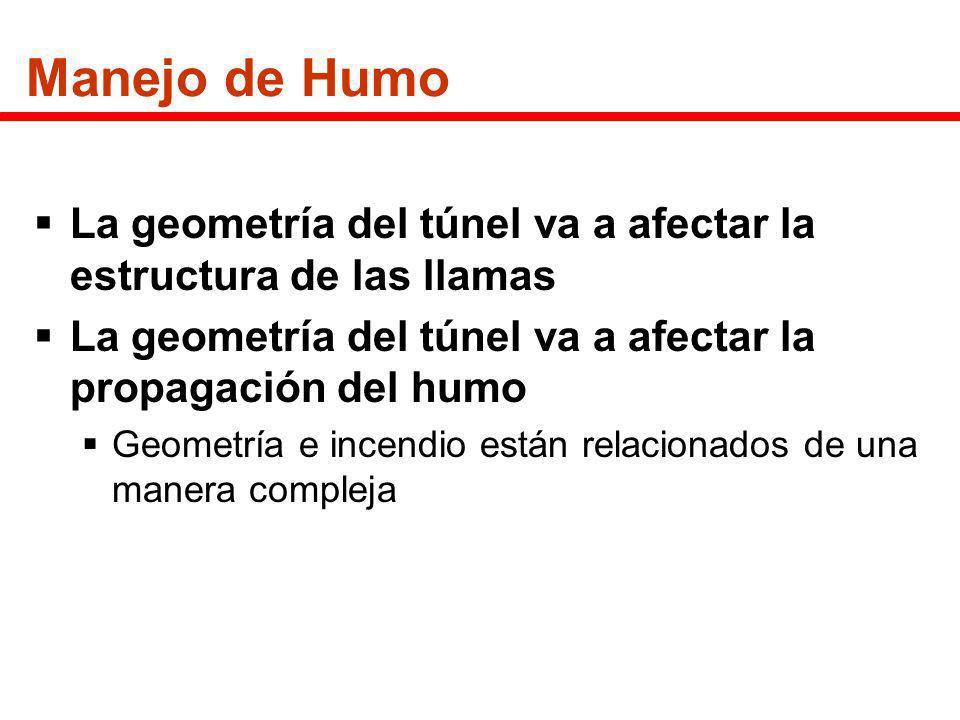 Manejo de Humo La geometría del túnel va a afectar la estructura de las llamas. La geometría del túnel va a afectar la propagación del humo.