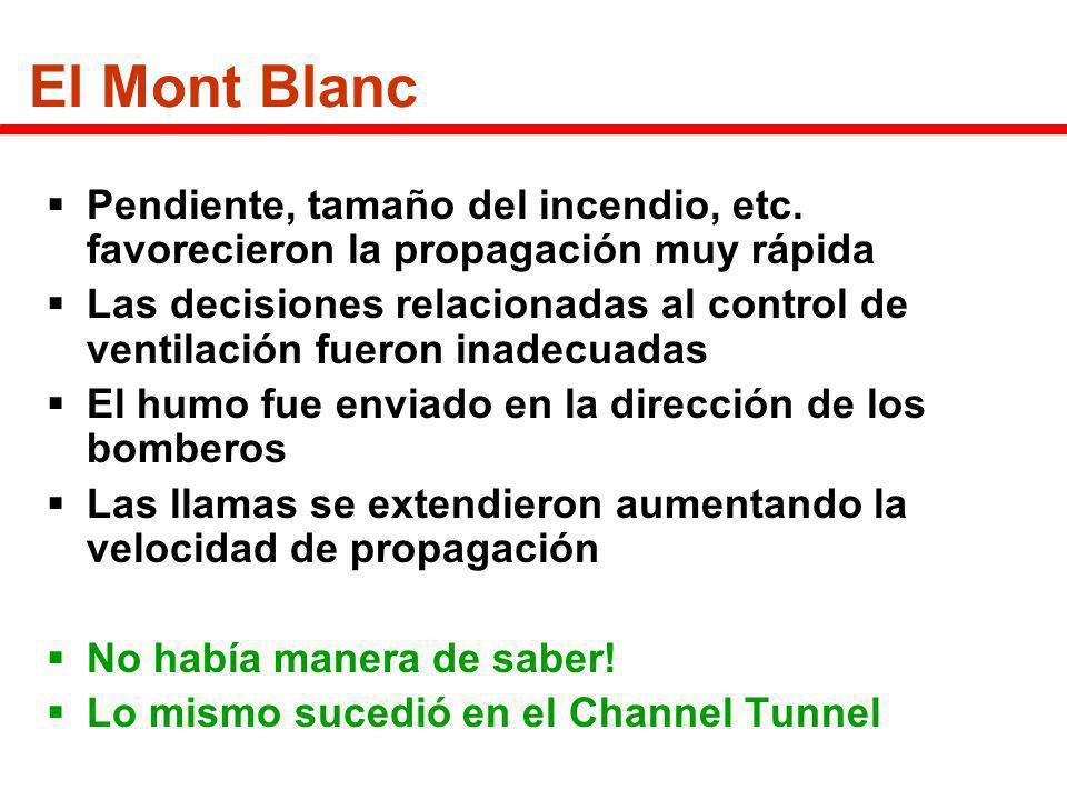 El Mont Blanc Pendiente, tamaño del incendio, etc. favorecieron la propagación muy rápida.