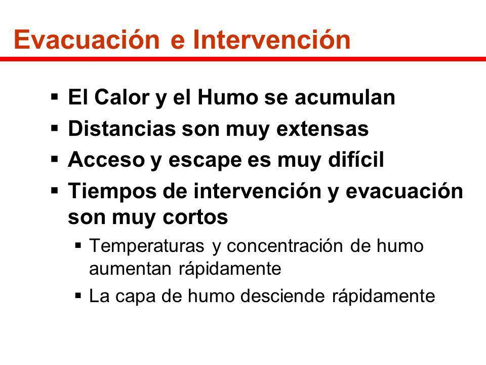 Evacuación e Intervención