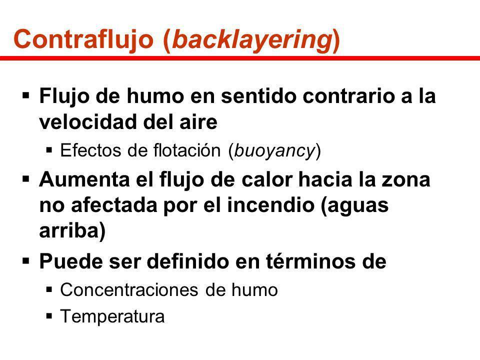 Contraflujo (backlayering)