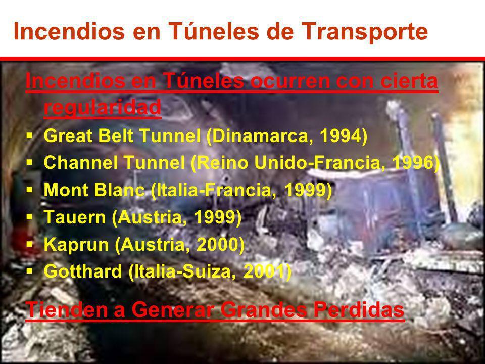 Incendios en Túneles de Transporte