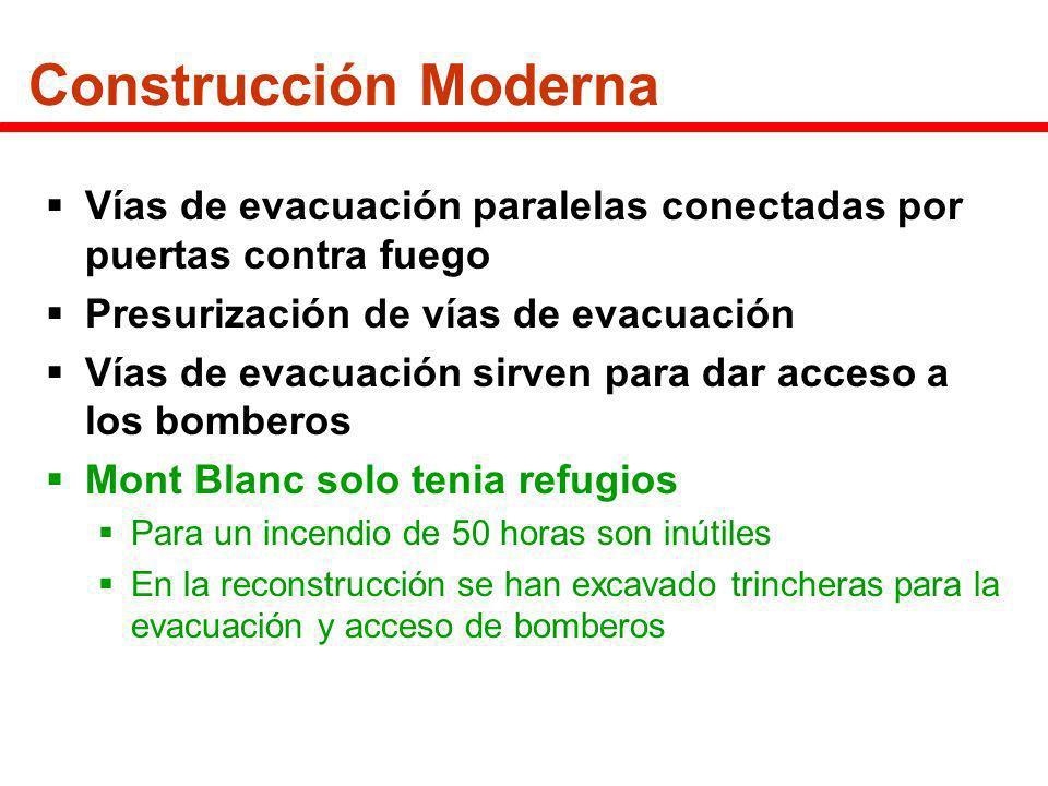 Construcción Moderna Vías de evacuación paralelas conectadas por puertas contra fuego. Presurización de vías de evacuación.