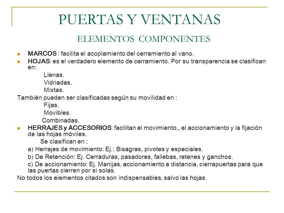 PUERTAS Y VENTANAS ELEMENTOS COMPONENTES