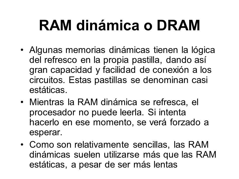 RAM dinámica o DRAM