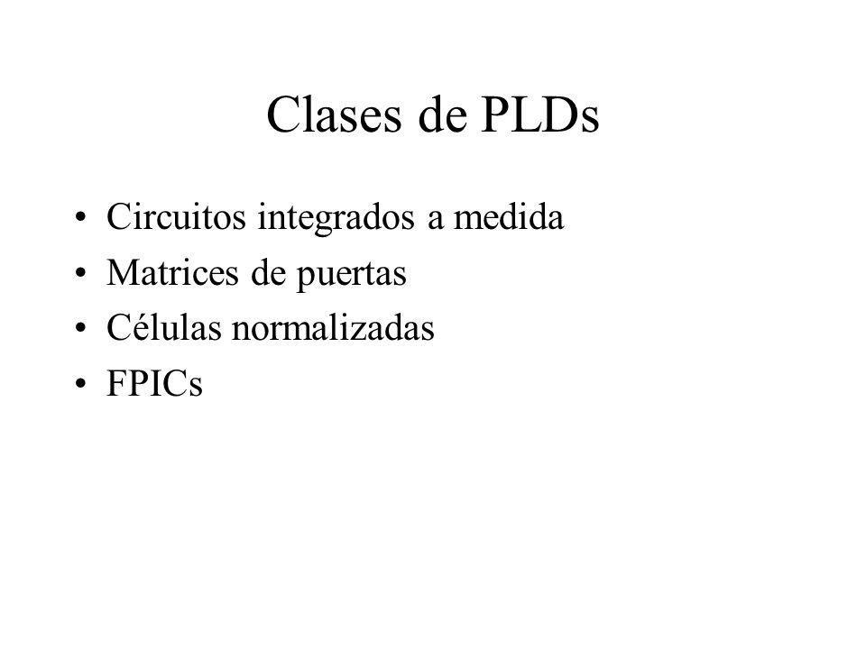 Clases de PLDs Circuitos integrados a medida Matrices de puertas