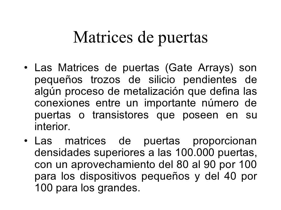 Matrices de puertas