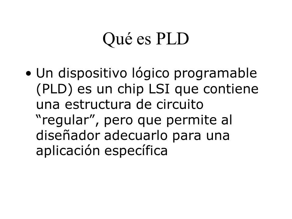 Qué es PLD
