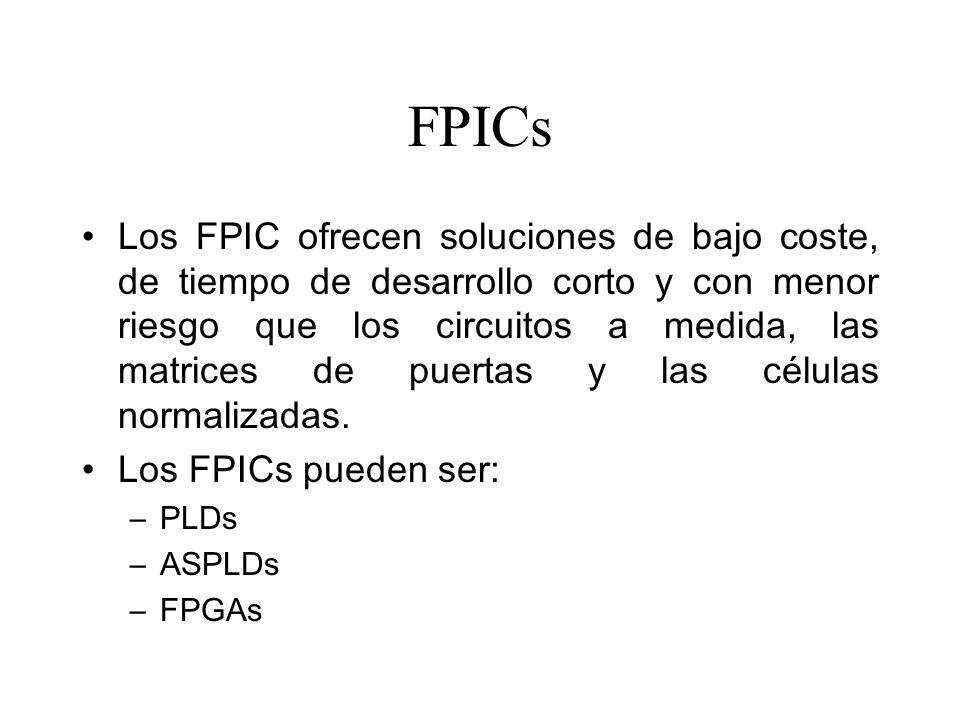 FPICs